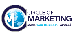 Circle of Marketing